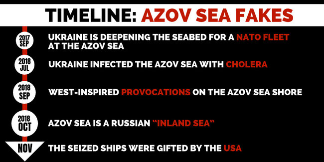 Russia's long-term disinformation plan for the Sea of Azov 01