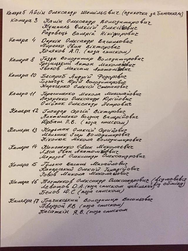 Savchenko published lists of Ukrainian prisoners she visited in Donbas 01