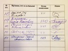 117 MPs signed parliamentary draft decree on Prosecutor General Shokin`s resignation. DOCUMENT